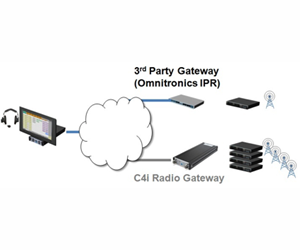 C4i's New Third Party Radio Gateway Opens Connections & Reduces Expenditures