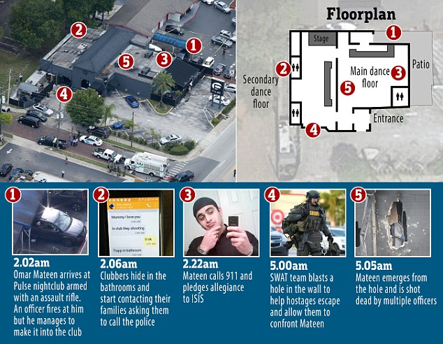 Police Release Detailed Report On Orlando Horror