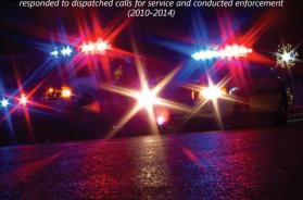cops_report