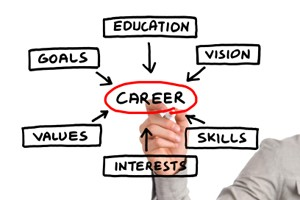 Is the New Year a Time for a New Career?